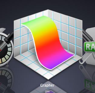 Macのアプリ「Grapher」の華麗なる3Dアニメーション
