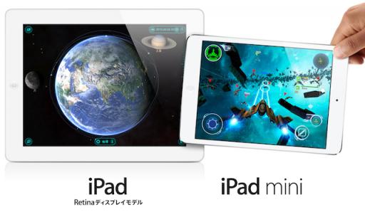 ポストPC時代、Windows vs Mac だなんて意味がない。それよりもスクリーンサイズが重要だよ