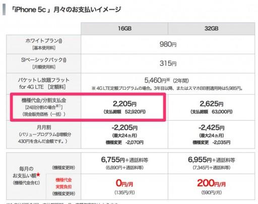 20131012iphone5c