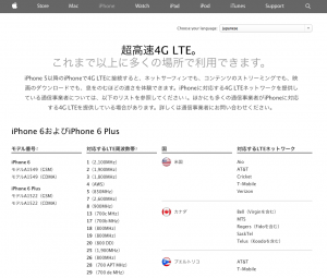 iPhone 6/6 Plusの日本国内価格は67800円/79800円から