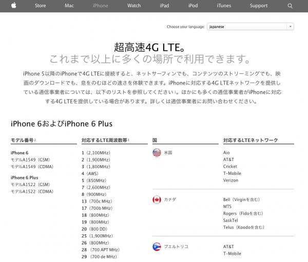 iPhone 6およびiPhone 6 Plusの対応するLTE周波数帯