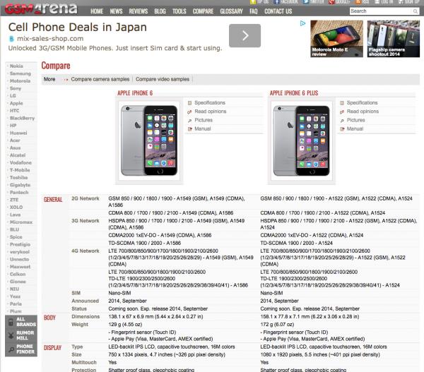 iPhone 6およびiPhone 6 Plusのメモリ(RAM)の搭載容量はいくつなのか?