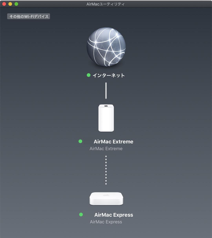 AirMacの拡張ワイヤレスネットワーク